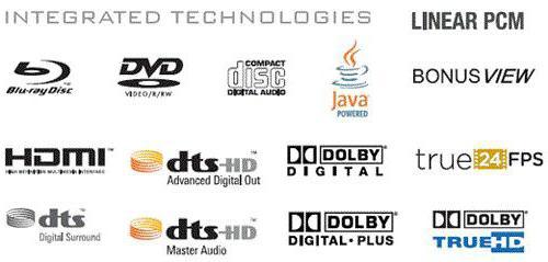 AVCHD – что это такое? Advanced Video Codec High Definition
