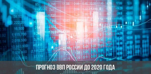Прогноз роста ВВП России до 2020 г.