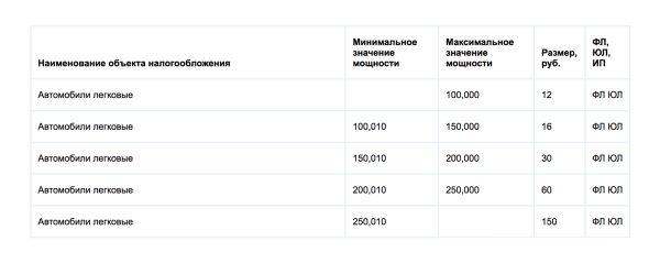 ВХабаровском крае в2017 году другое разделение помощности идругие ставки