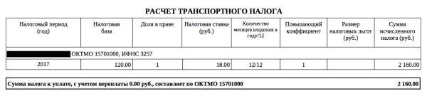 Выписка изналогового уведомления потранспортному налогу