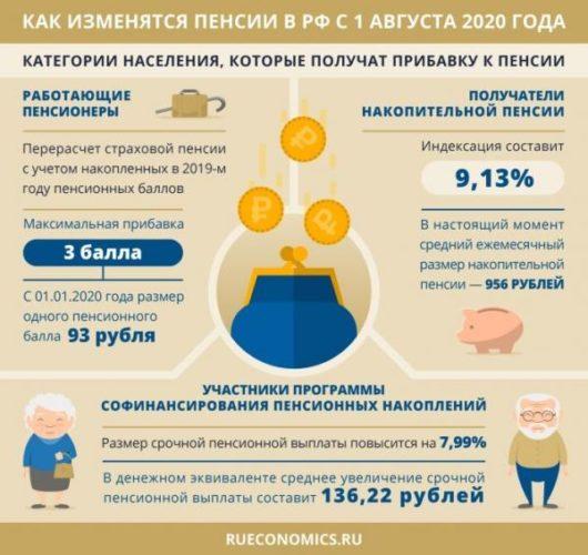 Три категории пенсионеров получат прибавку к пенсии с 1 августа 2020 года
